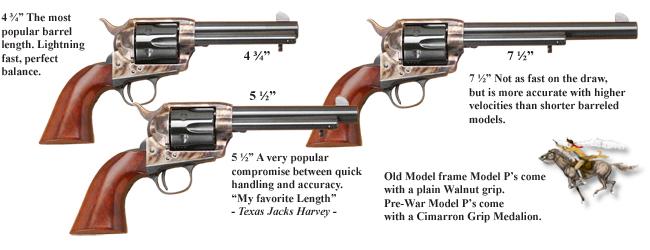 Model P Old Model 1873 - 1896