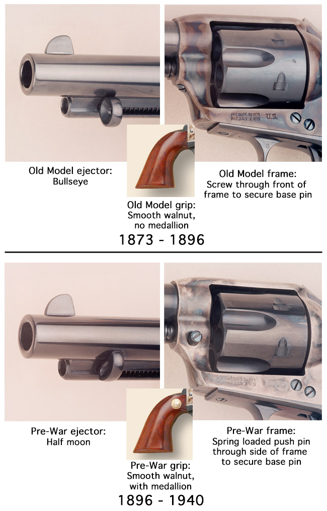 Old Model and Pre-War Frame Comparison
