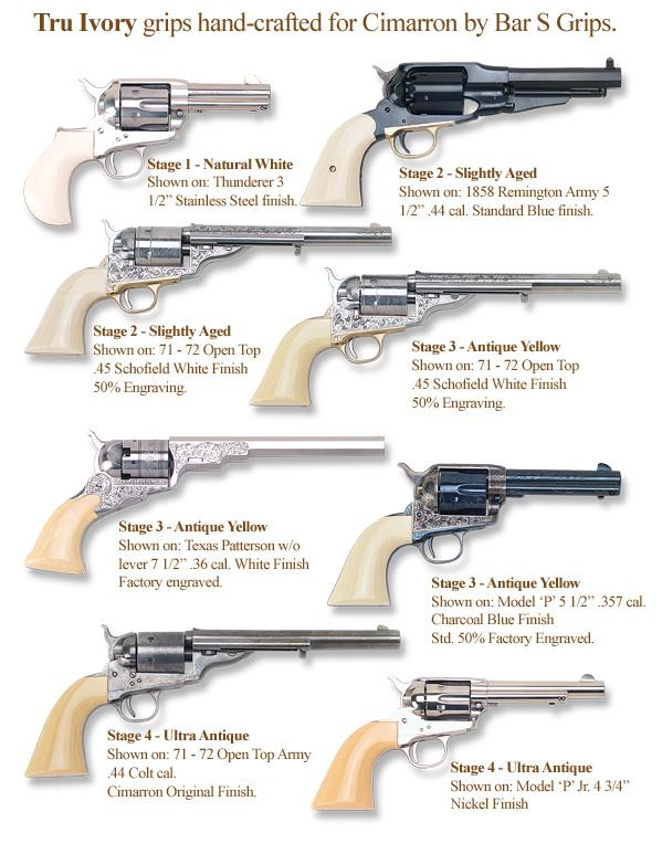 Tru Ivory Grips - Custom Grips